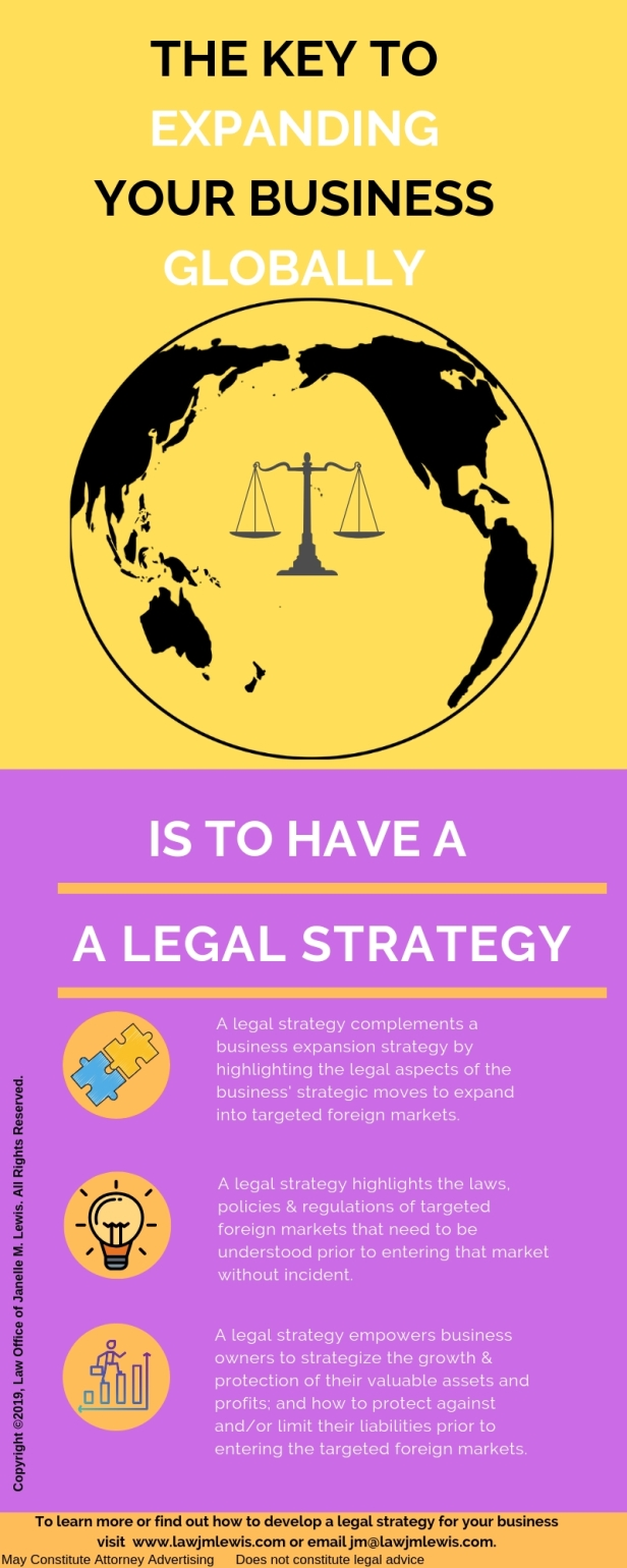Legal Strategy for Biz Expansion Infographic_2.14.19