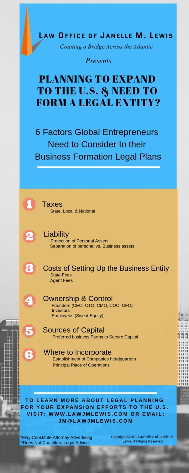 Legal Entity Infographic_2.14.19